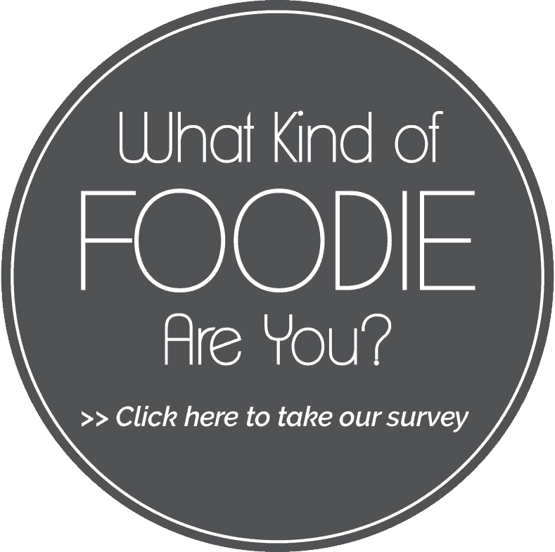 Wandercooks Foodie Survey Logo